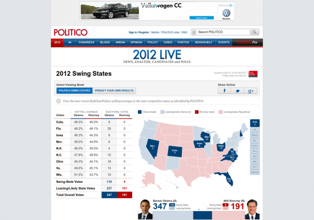 2012 Swing States