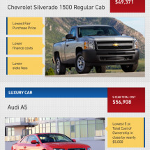 2012 Total Cost of Ownership Awards Infographic