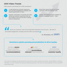 2012 State of Online Video Infographic