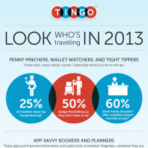 2013:  Look Who's Traveling Infographic