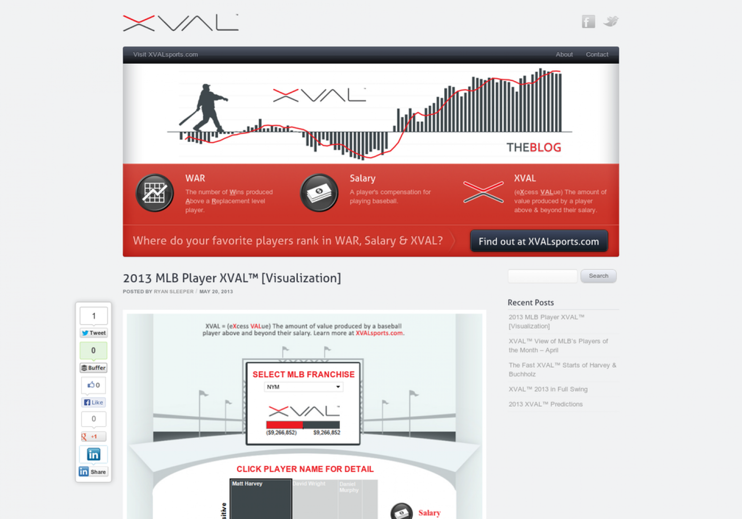 2013 MLB Player XVAL Infographic