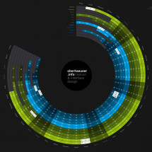2013 Radial Calendar Infographic
