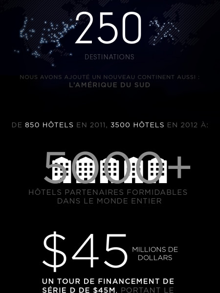 Hotel Tonight 2013 (French) Infographic