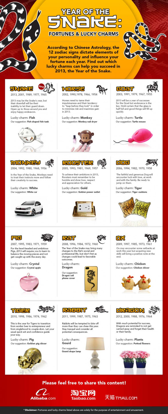 Year of the Snake 2013: Lunar New Year Infographic, Predictions, Apps