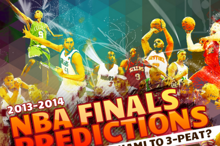 2013-2014 NBA Finals Predictions Infographic Infographic