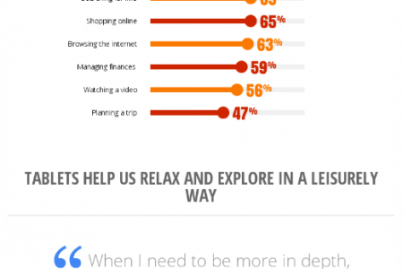 2013's Booming Trend of Mobile Commerce Infographic