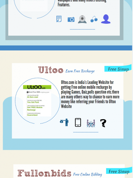 2014 Best Entertaining Websites in India Infographic