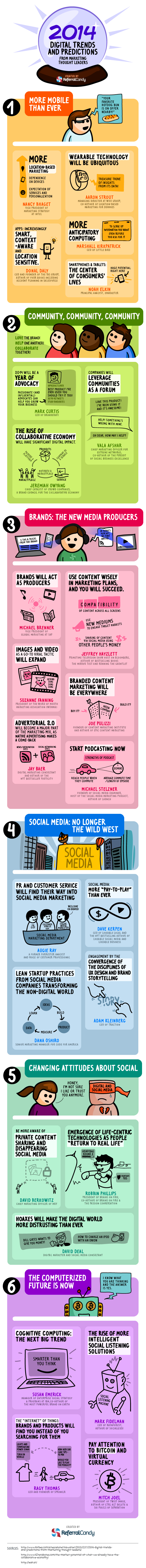 2014 Digital Marketing Trends And predictions From Marketing Thought Leaders - infographic