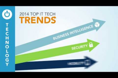 2014 IT Industry Forecast Infographic