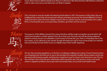 2014 Predictions The Year of the Wooden Horse Infographic