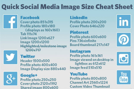 2014 Social Media Image Size Cheat Sheet Infographic