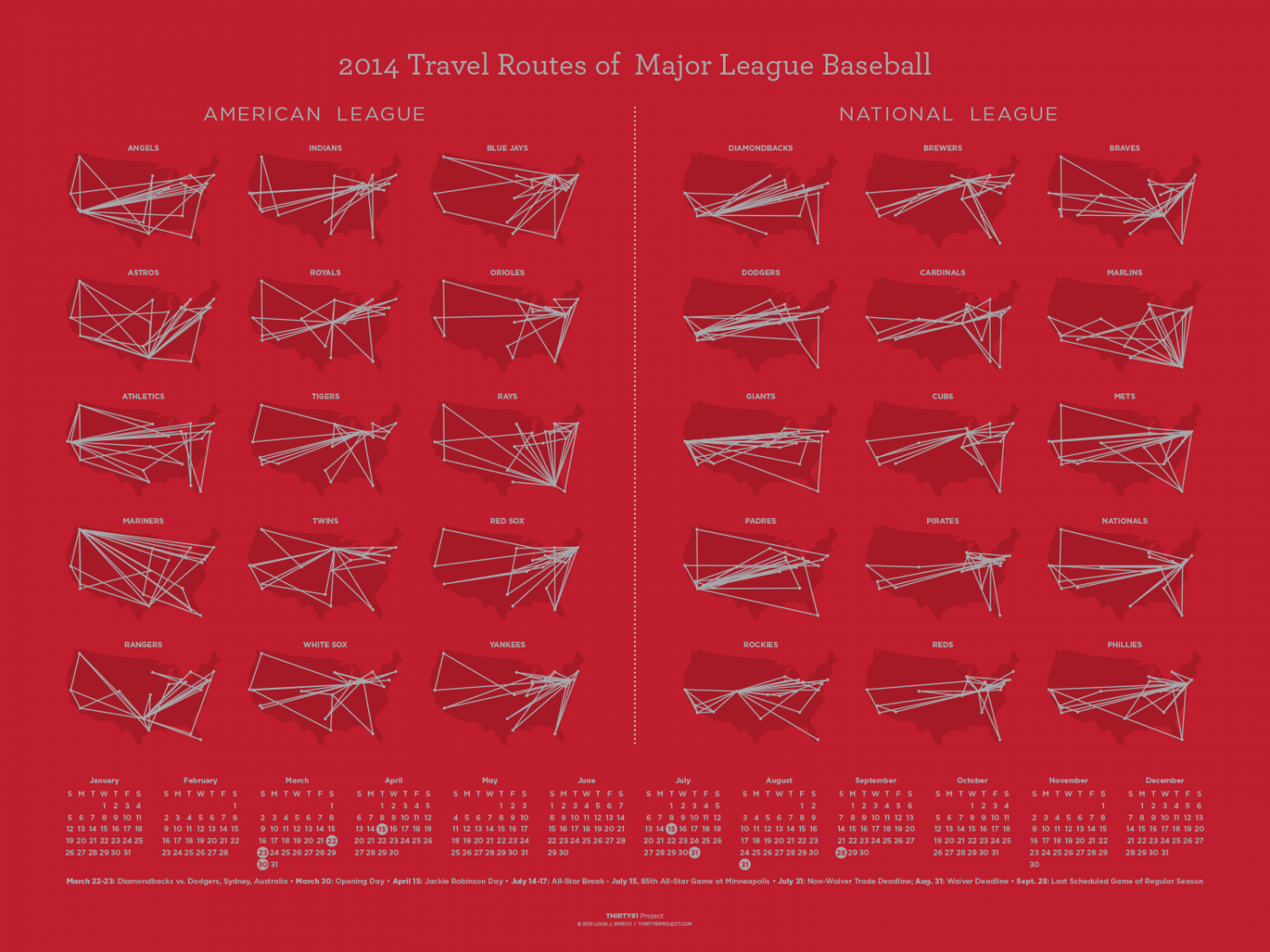 2014 MLB Travel Routes & Calendar Infographic
