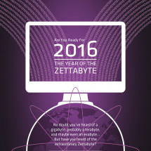 2016: The Year of the Zettabyte Infographic