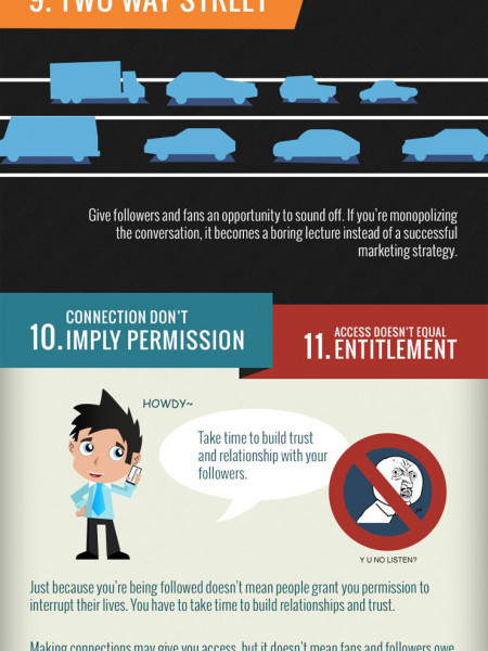21 Rules For Effective Social Media Marketing Strategies Infographic