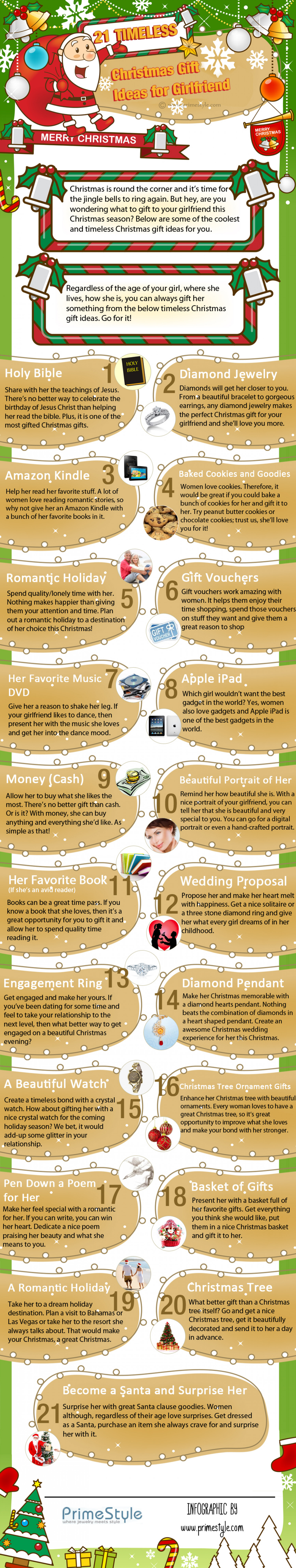 21 Timeless Christmas Gift Ideas for Girlfriend Infographic