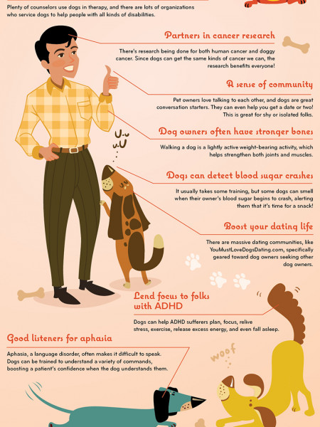 22 Ways Dogs Make Humans Healthier Infographic