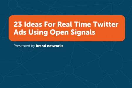 23 Ideas for Real-Time Twitter Advertising Infographic