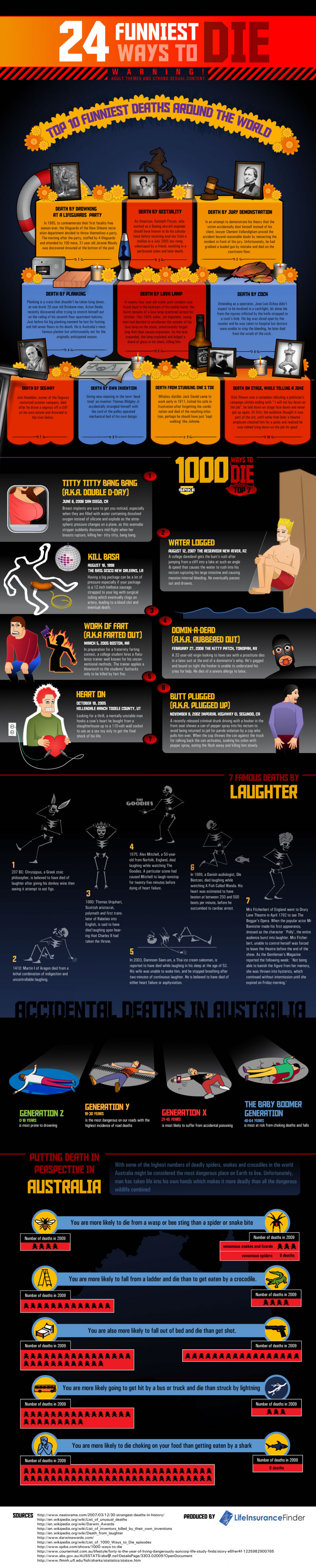 24 Funniest Ways to Die Infographic