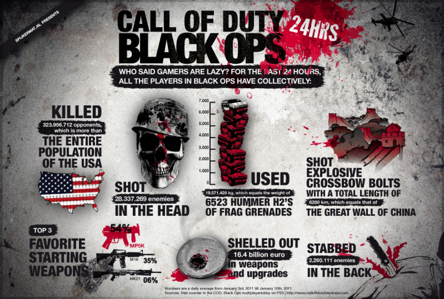 24 hrs Call of Duty: Black Ops Infographic