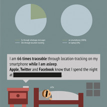 24/7 traceable as a CMD-student Infographic