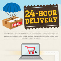 24-Hour Delivery Infographic