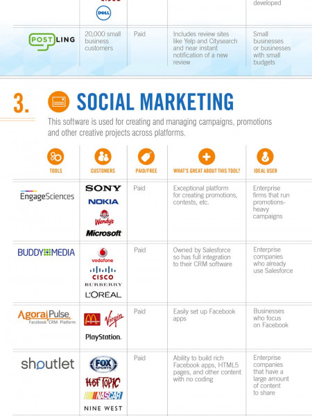 25 Awesome Social Media Tools Your Brand Should be Using  Infographic