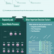 25 Most Important Online Project Management Apps Infographic