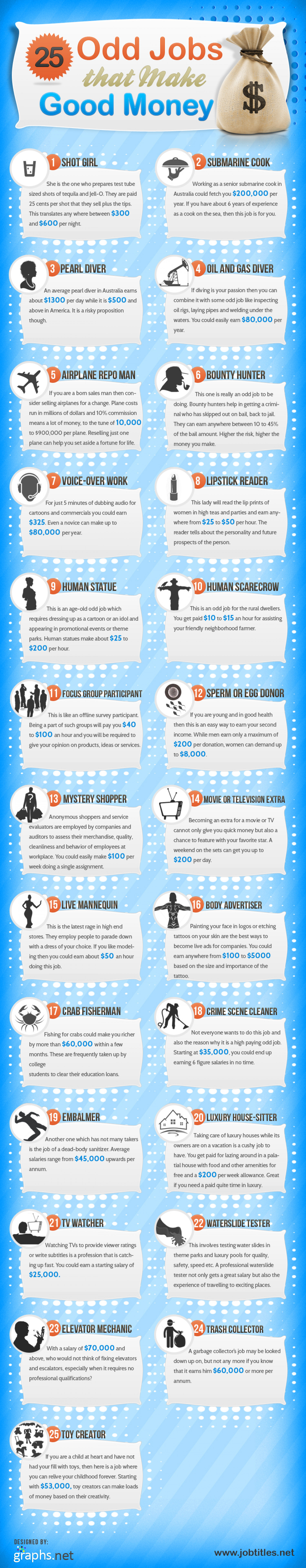 25 Odd Jobs that Make Good Money Infographic