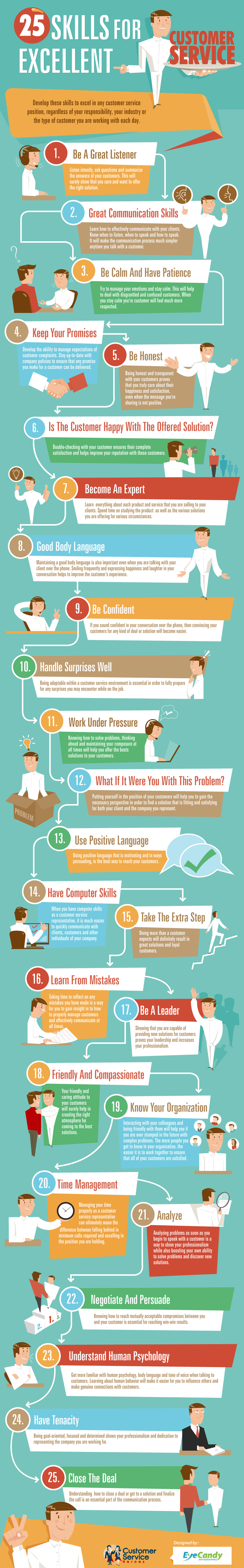 How to develop the skills to excel in any customer service position : infographic