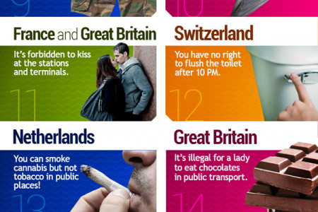 25 World's Most Ridiculous Laws! Infographic