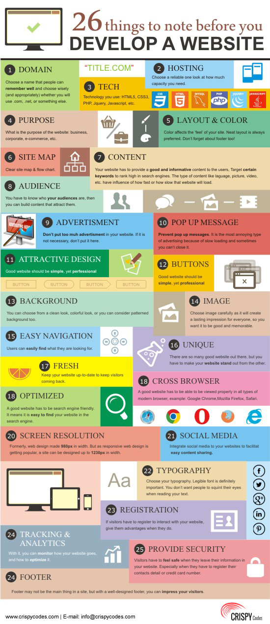 26 Things to Note Before you Develop A Website [Infographic]