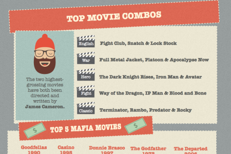 27 Movies Every Man Needs to See Infographic