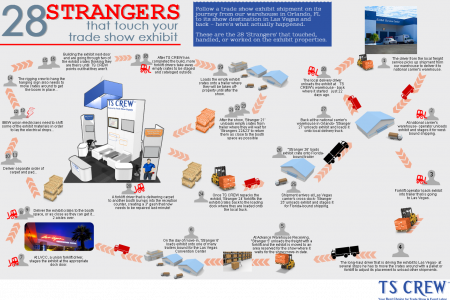 28 Stranger That Touch Your Trade Show Exhibit Infographic