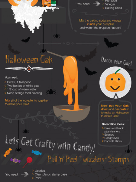 3 Horrifying Experiments & Crafts Infographic