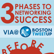 3 Phases to Networking Success: What to do Before, During and After a Networking event Infographic