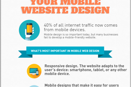 3 Principles For Achieving Business Goals With Internet Marketing Infographic