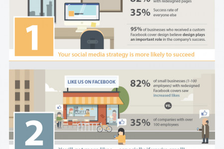 3 Reasons Your Business Needs a Custom Facebook Cover Design Infographic