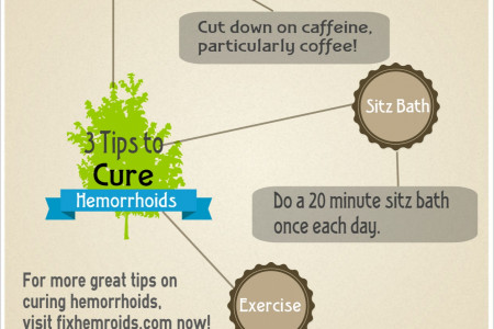 3 Tips to Cure Hemorrhoids Infographic