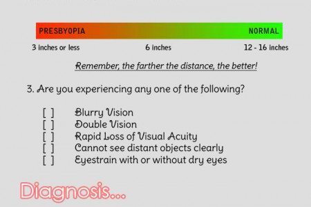 3 Ways to Check if you Have Presbyopia Infographic