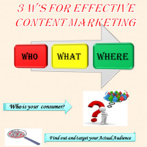 3 W's For Effective Content Marketing Infographic