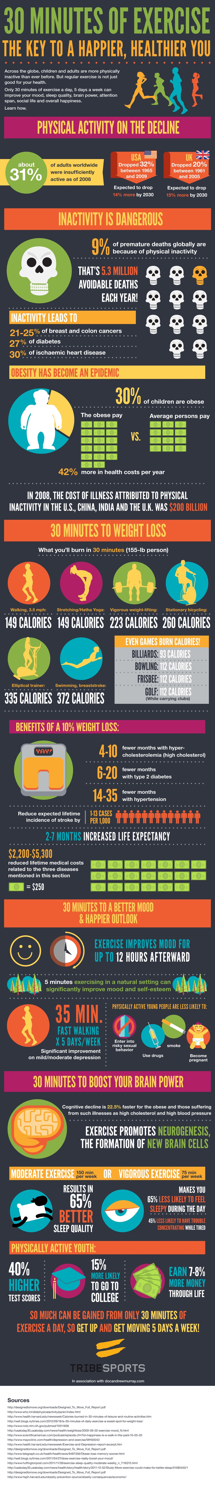 30 Minutes of Exercise for a Longer Life