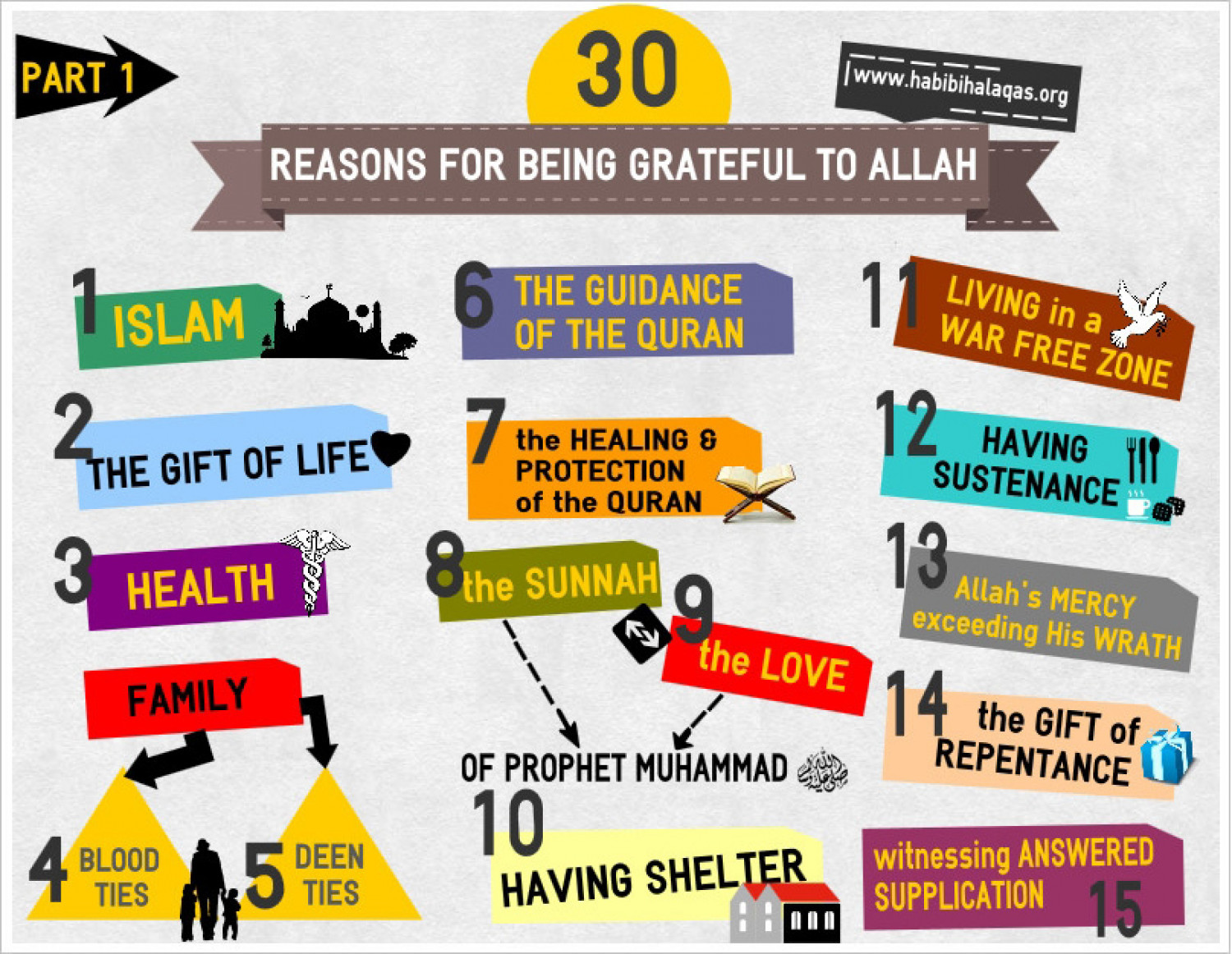 30 Reasons to be grateful to Allah Infographic