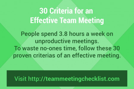 30 Rules to Follow for an Effective Team Meeting Infographic