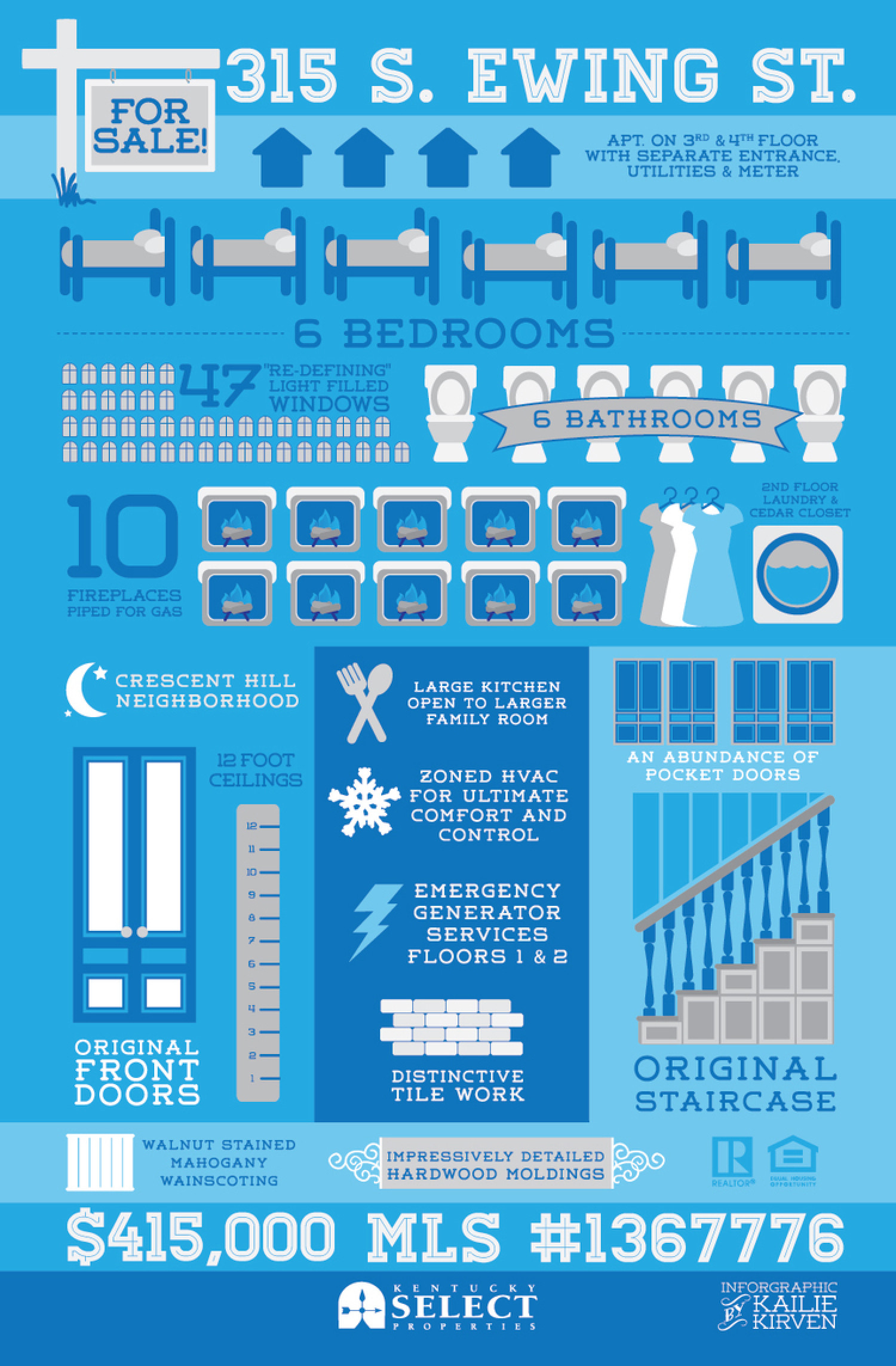 315 S. Ewing St. Infographic