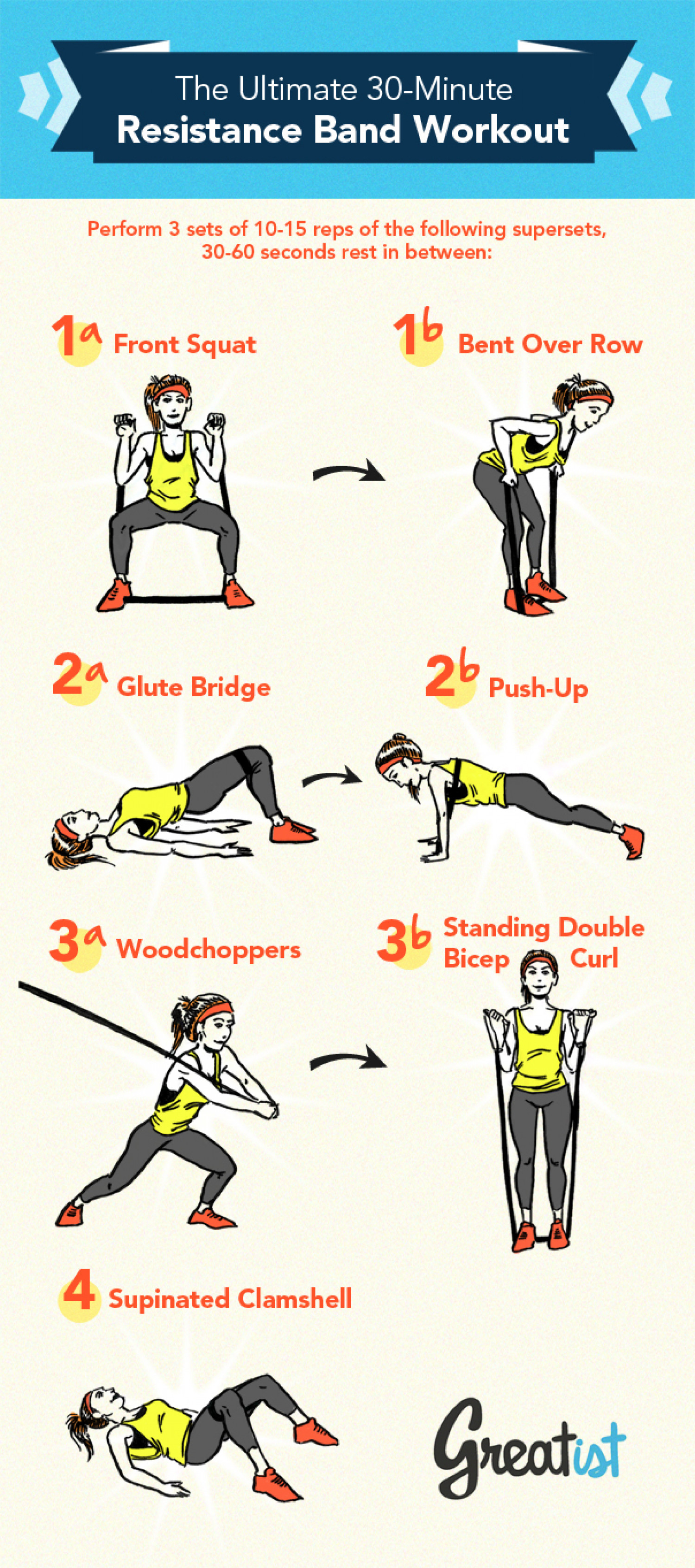 33 Resistance Band Exercises You Can Do Anywhere Infographic