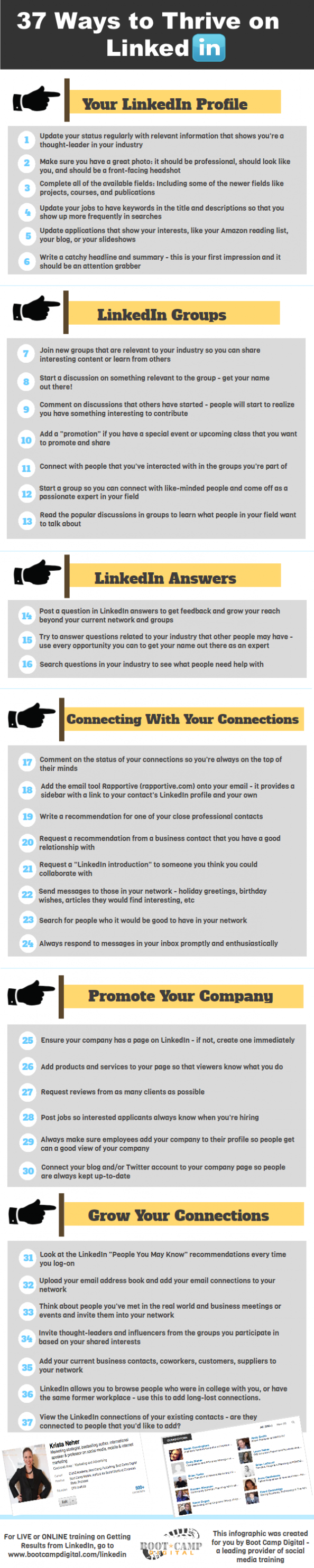 37 Ways to Thrive on LinkedIn Infographic