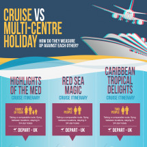 3D Cruise savings Infographic