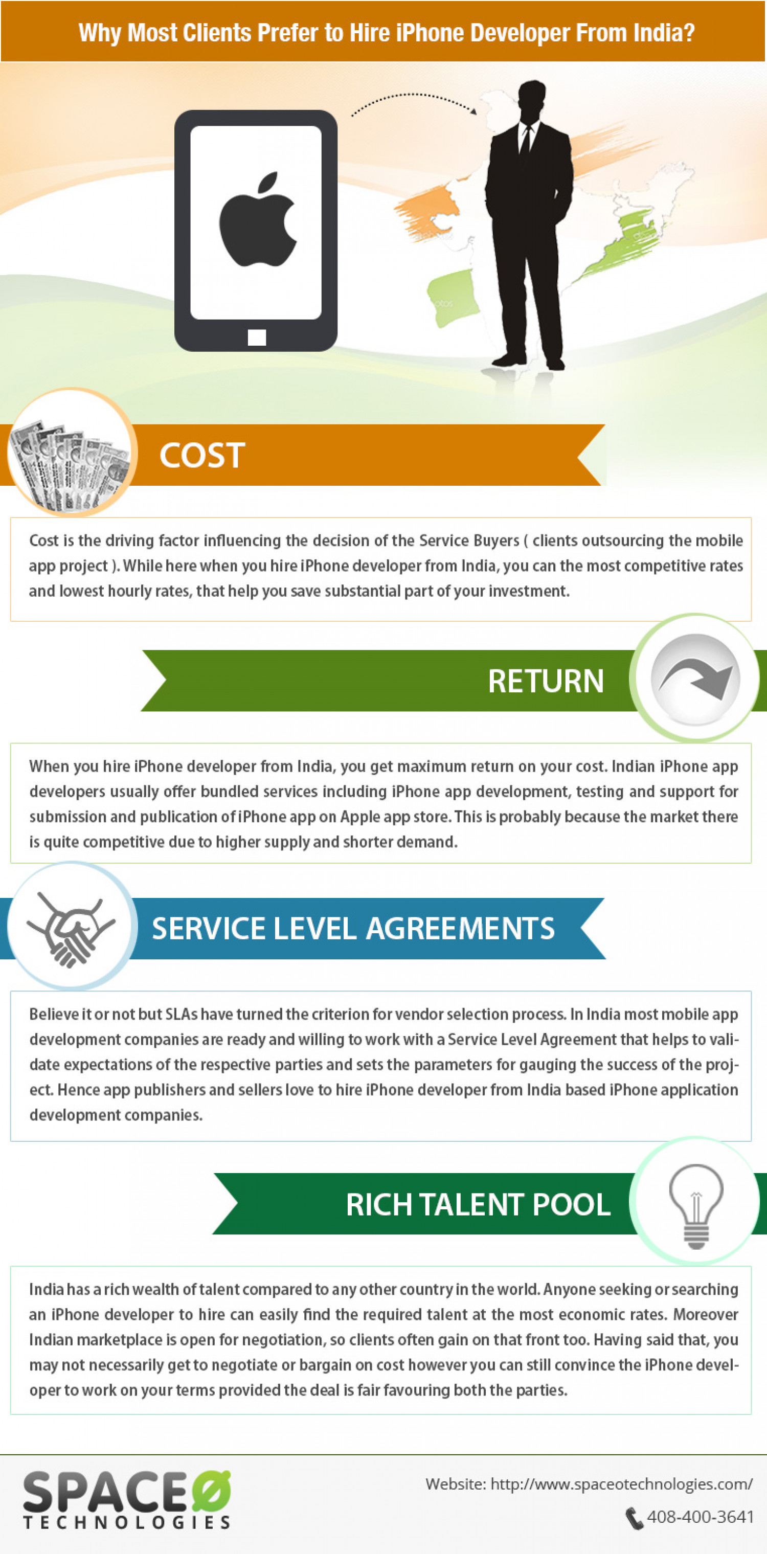 4 Big Reasons Why Service Buyers Choose To Hire iPhone Developer From India Infographic