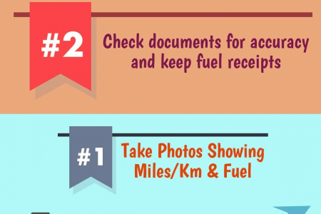 4 Easy Steps To Avoid Car Rental Fuel Charges Infographic