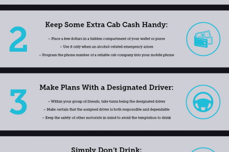 4 Foolproof Tips for Avoiding Drunk Driving Infographic